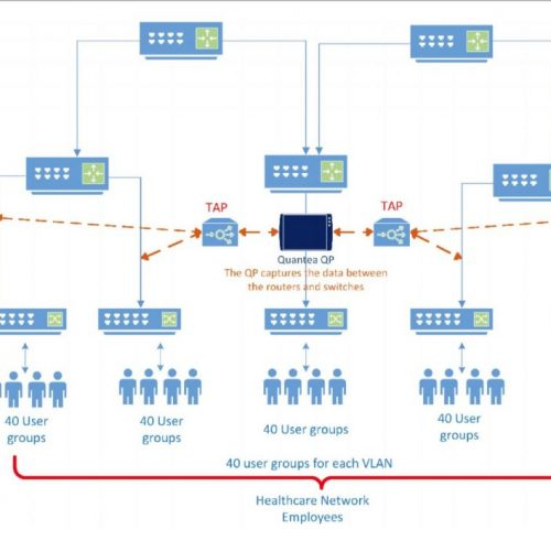 Replay Traffic to Find the Culprit in Your Network